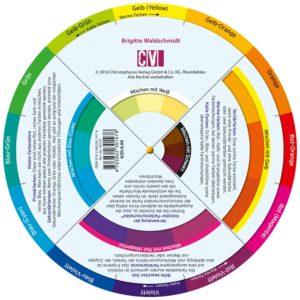 Zweikonzept 30147 Farbmischscheibe 2